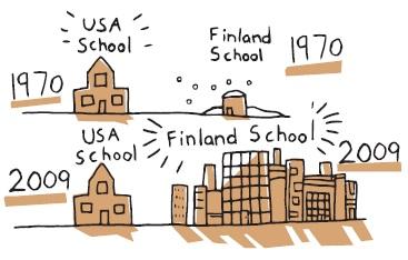 Giáo dục Phần Lan